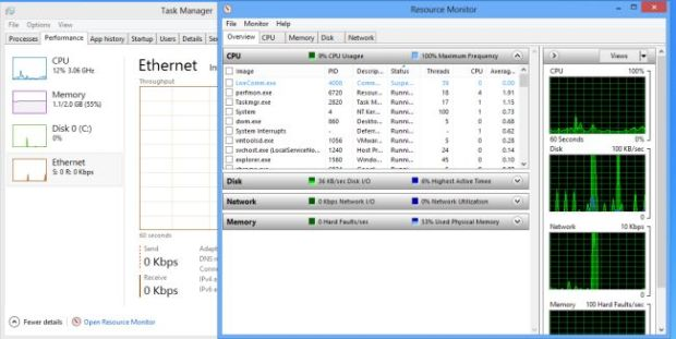 Resource Monitor in Windows 8 Task Manager